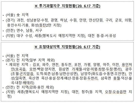 전국 투기과열지구와 조정대상지역 지정현황. 박상혁 더불어민주당 의원실 제공