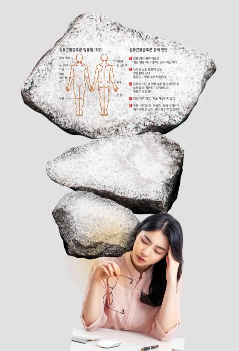 [건강 플러스] 여성에게 흔한 '섬유근통증후군'