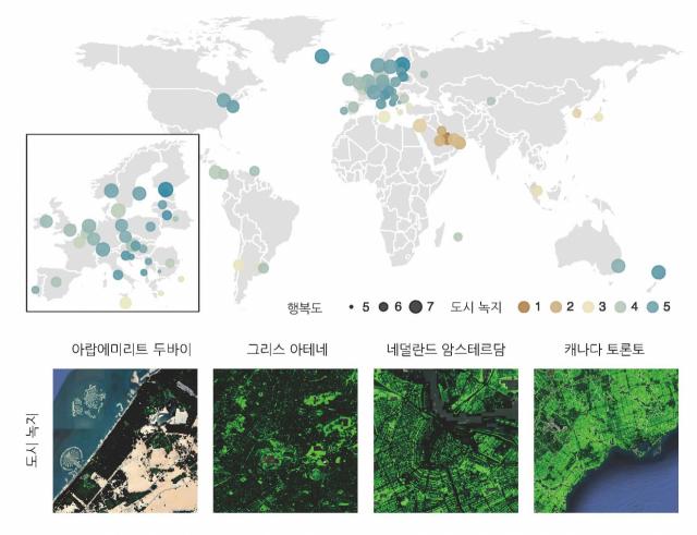 전 세계 60개국에 대해 도심의 녹지 비율(원 색깔)과 행복도 조사 결과(원 크기)를 비교하면 둘 사이의 상관관계가 포착된다. 왼쪽 아래는 박스는 유럽 국가에 대해 상세한 결과를 보여준다. 포스텍 제공