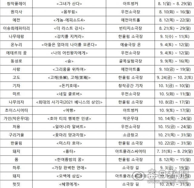 '제18회 호러와 함께, 2021 대구국제힐링공연예술제' 주요 공연 목록