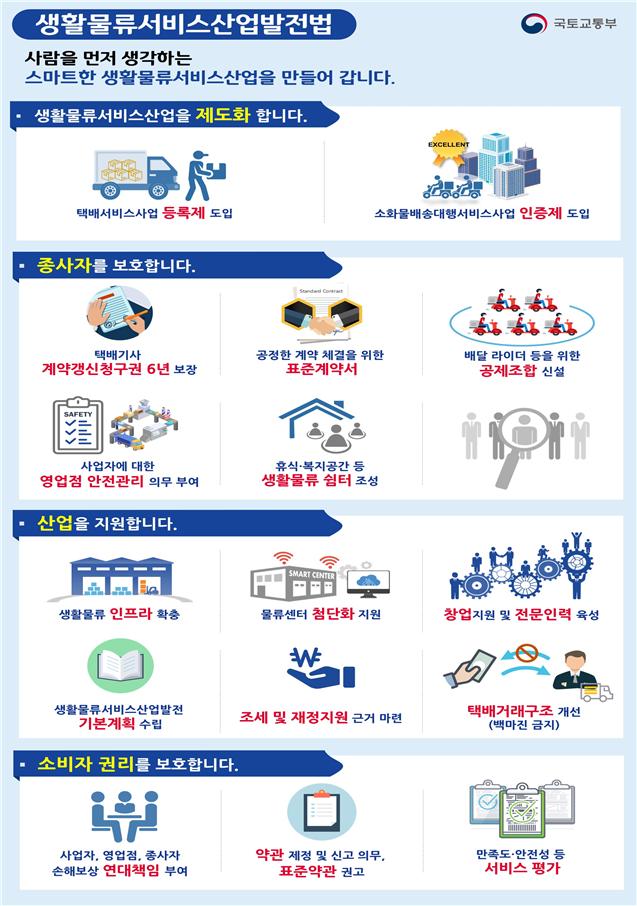 생활물류서비스법 주요 내용. 국토부 제공.