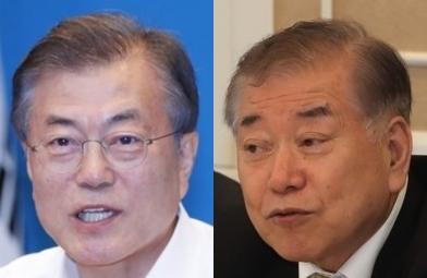 문재인, 문정인. 연합뉴스