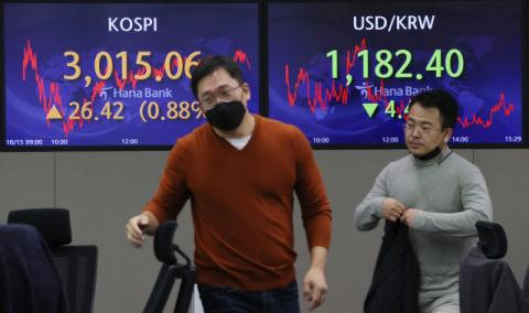 주요국 증시 조정장세…코스피 '3천 붕괴' 불안 내재