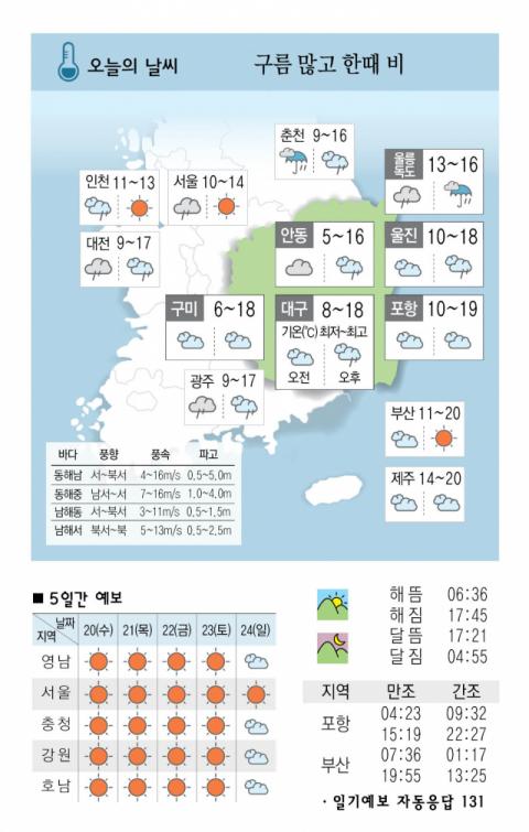 [날씨] 10월 19일(화)