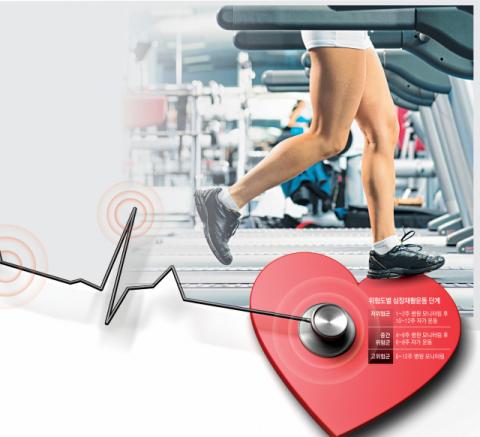[건강플러스] 건강한 삶 지켜주는 심장재활