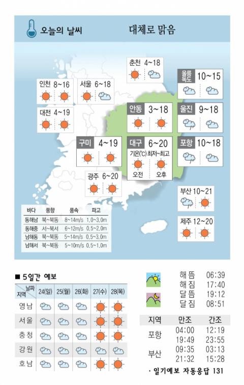 [날씨] 10월 23일(토)