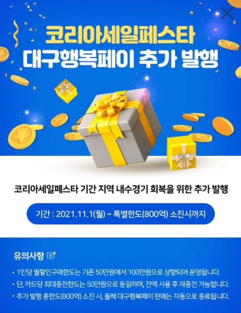 대구행복페이 800억 추가 발행…월 충전 50만원→100만원